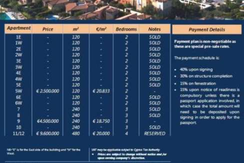 TOWER-PRICES-May-2019